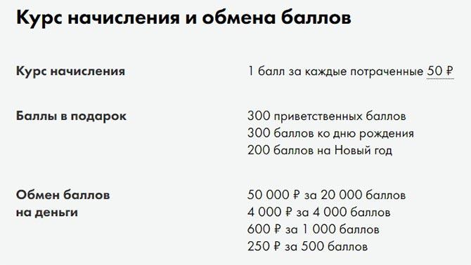 Как начисляются и как обменять бонусы Райффайзен по карте #Можновсе