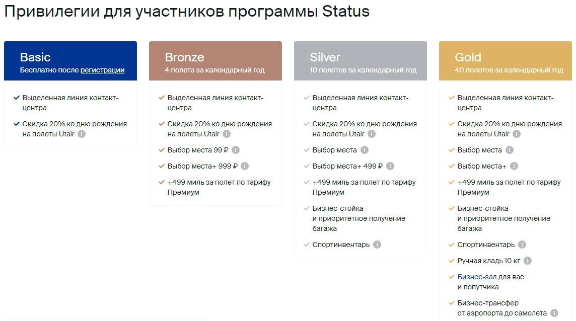 Условия в программе Utair Status