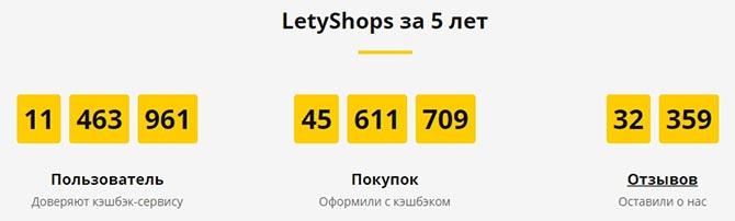 Информация о сервисе Letyshops