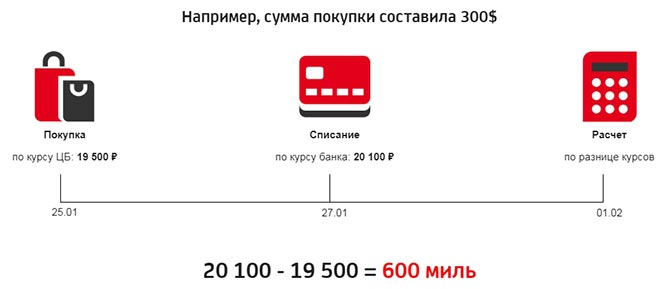 Оплата по курсу ЦБ картой Air