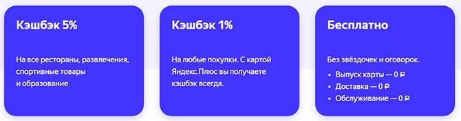 Условия по карте Яндекс.Плюс с кэшбэком